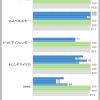 ベストセキュリティソフト2019 (比較とおすすめ)