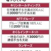 新型コロナ:「10万円給付」補正予算案決定へ 歳出総額25.7兆円 (写真=共同) :日