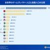 もしも世界のゲーム市場が一つの国だったら?そのインパクトを比較!
